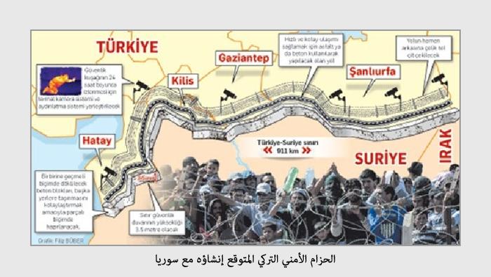 الخيار العسكري التركي سورية Turkey.png